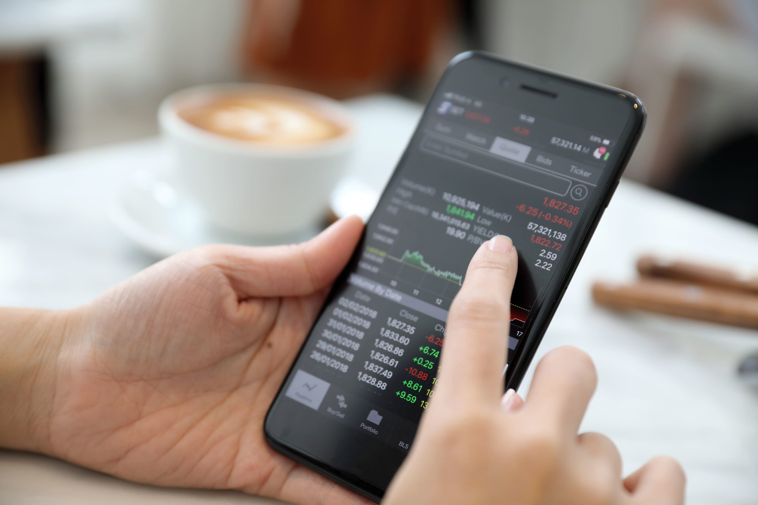 Auto trading Expert advisor