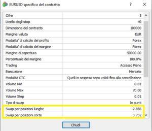 Stamina Expert Advisor: Trading Robot per Trading Automatico sul Forex