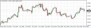 expert advisor per mt4 - trading automatico