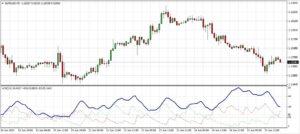 adx movimento direzionale indicatore forex
