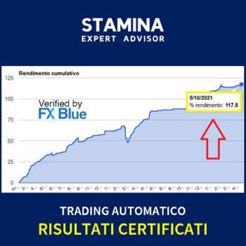 Trading automatico - Risultati certificati